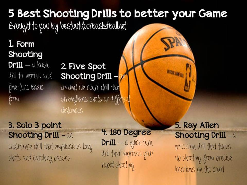 5 Basketball Shooting Drills to Improve Your Game - Hoops Fiend